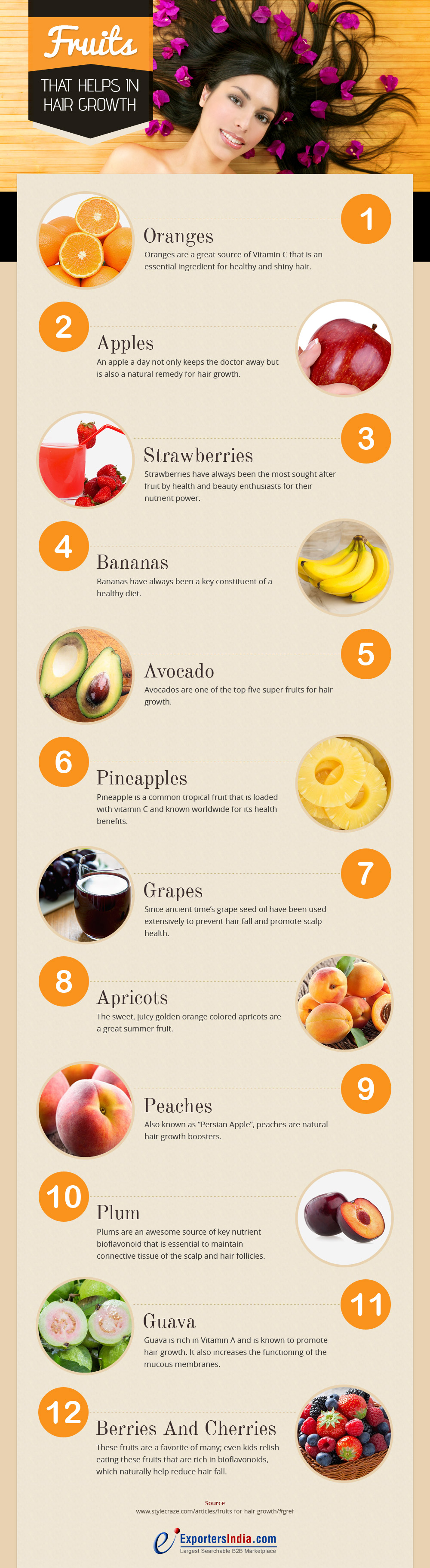 Try These Fruits for Hair Growth and Thickness