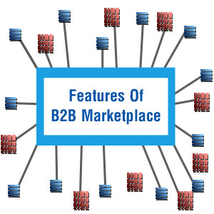 Features Of B2B Marketplace