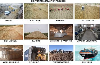 Full activation Process at Plant