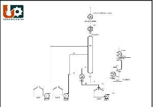 HCl Gas Generation Plant